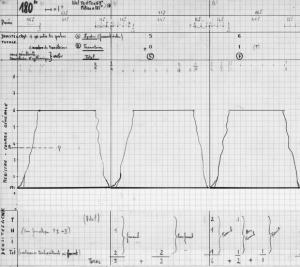 El espectralismo puede considerarse el pitagorismo musical más consistente del siglo XX. Esquema de Partiels (1975) de Gérard Grisey.