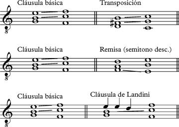 La cadencia básica de los siglos XIII-XV es la cláusula de doble sensible, caracterizada por el doble movimiento semitonal ascendente de las voces superiores. La transposición de esta cláusula genera los sostenidos. La transposición a Mi genera la cláusula remisa. A finales del siglo XIV se impondrá la cláusula de Landini, caracterizada por un movimiento de tercera ascendente en la voz que resuelve en la octava.