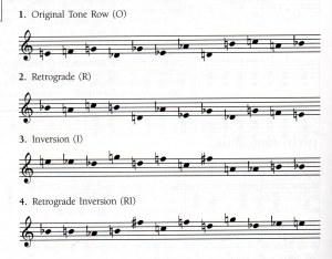 La serie dodecafónica del Minueto op.25 nº4 de Arnold Schönberg [1923] en sus cuatro formas canónicas: Original, Inversión, Retrogradación, e Inversión retrogradada.
