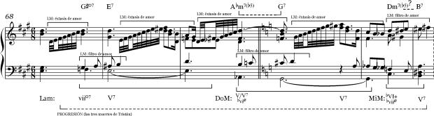 Reducción armónica de los cc. 68-73 del preludio de Tristán e Isolda