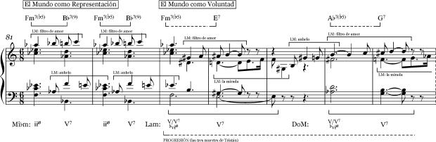 Reducción armónica de los cc. 81-87 del preludio de Tristán e Isolda