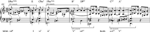Reducción armónica de los cc. 3-3 de Tristán e Isolda