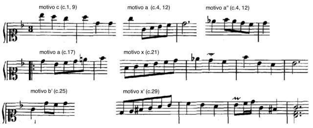 Bach, Álbum de Anna Magdalena Bach, Minueto BWV Anh. 115