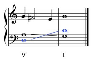 Salto característico del bajo para proporcionar una cláusula intensa.