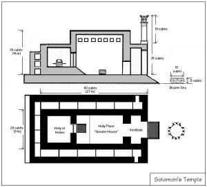 Planta y alzado del Templo de Salomón