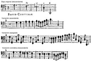 Algunas variaciones del bajo de chacona utilizadas en la passacaille de Armide.