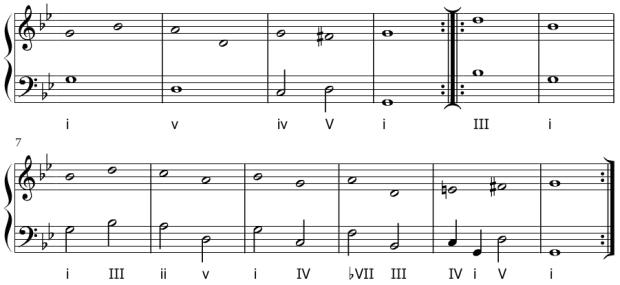 Esquema de la armonización de La Monica de Phillipe Friedrich Böddecker.