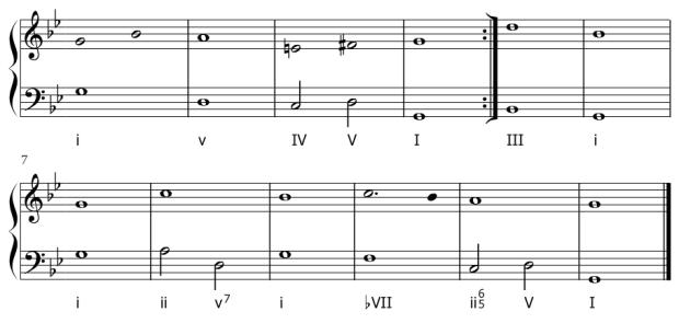 Esquema de la armonización de La Monica de Girolamo Frescobaldi (Parte 1).