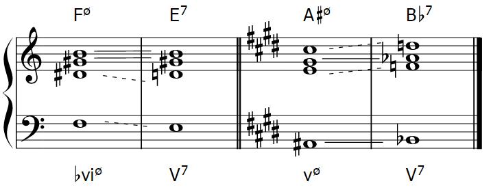 Walter piston orchestration