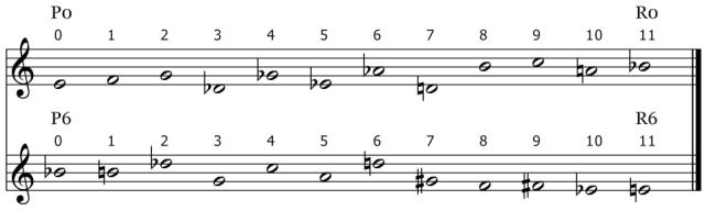 La serie principal (P0) de la Suite op.25 y su transposición seis semitonos superior.