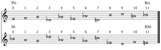 La serie principal de la Suite op.25 de Schönberg y su inversión transportada a distancia de tritono.