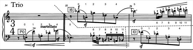 Compases iniciales del Trio perteneciente al nº5 de la Suite op.25 de Schönberg.
