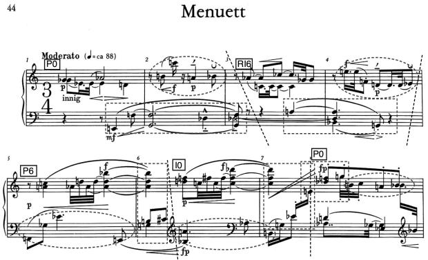 Compases iniciales del Menuett (nº5) de la Suite op.25 de Schönberg-