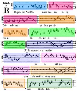 Gradual - Requiem aeternam
