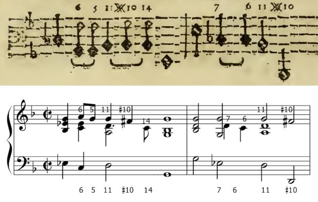 """Fragmento del bajo continuo del madrigal """"Amarilli mia bella"""" de Giulio Caccini, y una posible realización."""