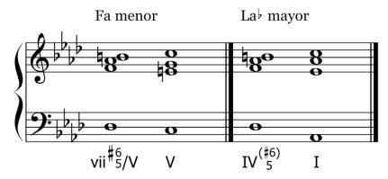 """Resolución regular y excepcional de la sexta aumentada en el aria """"Rachel, quand du Seigneur"""" de Halévy."""