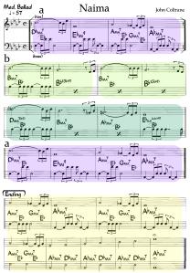 Guión (lead sheet) de Naima, con sus secciones a, b y coda (ending), según The New Real Book, vol.2.