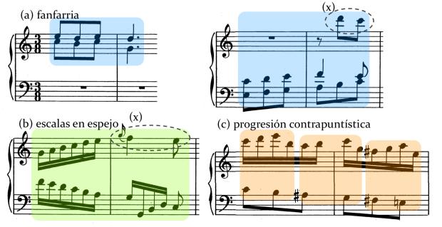 Motivos principales de la Sonata K.461 de Domenico Scarlatti.