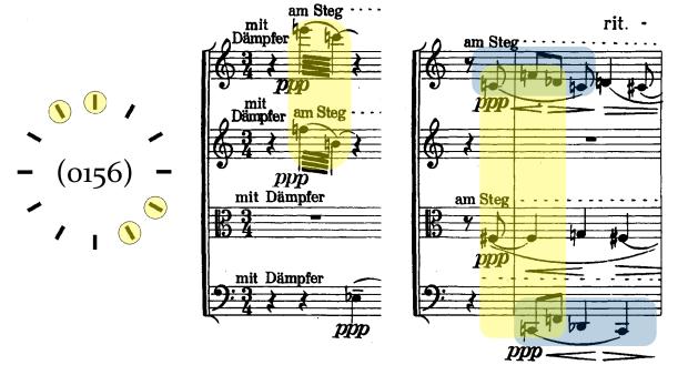 """Acorde 1. Este acorde, escuchado en trémolo y sul ponticello al comienzo de la obra, es también la base armónica del """"canon"""" que escucharemos en A2 y en A'."""