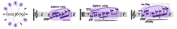 La codetta de las tres secciones consiste en una figura ascendente con el mismo contenido interválico.