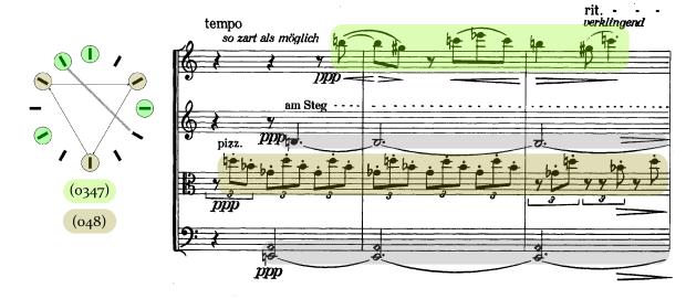 Sección B. El colorido armónico (evocador de Mi mayor) deriva de la superposición del bordón de quinta del cello y violín 2, la línea melódica del violín I y del acorde aumentado del ostinato desplegado por la viola.