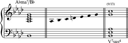 El acorde Abmaj7/Bb es equivalente a un Bb7sus4.