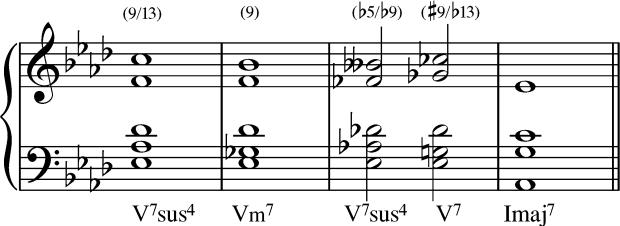 Reducción armónica de la Sección a.