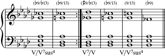 Reducción armónica de la Sección b.