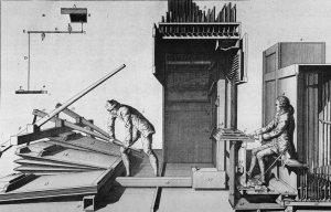 Ilustración tomada del tratado de organería de Dom Bédos.