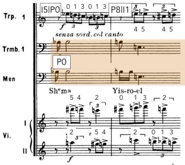 Entrada del coro [cc.80-81].