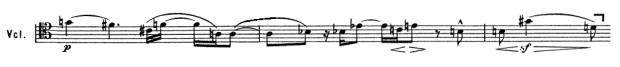 Exposición de la serie invertida en el violonchelo.