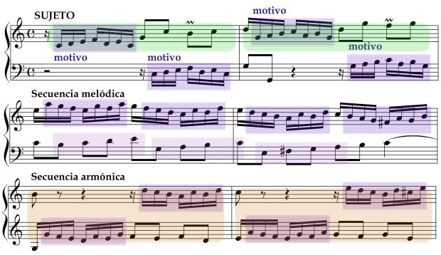 Ejemplos de elaboración motívica en la Invención nº1 en Do mayor de J.S. Bach.