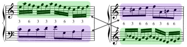 La secuencia empleada en el Episodio I es reutilizada en el Episodio II intercambiando las voces entre sí. Los intervalos de 3ª y 6ª sustentan la corrección del contrapunto.