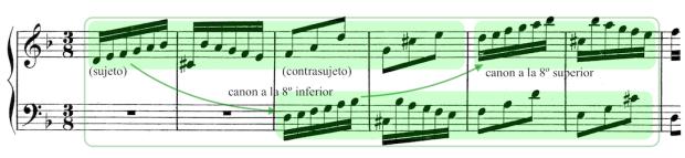 Ritornello inicial de la Invención nº4. El sujeto es expuesto tres veces en total. La entrada de la voz inferior se realiza en canon a la 8ª, imitando el sujeto y el contrasujeto.