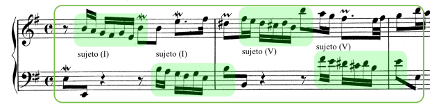 Ritornello inicial de la Invención nº7. El sujeto es expuesto dos veces por la voz superior (en los grados I y V), y respondido en eco por la inferior.