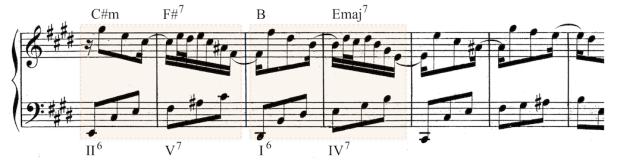 Secuencia armónica extraída de la Invención nº6 en Mi mayor.