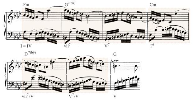 Secuencia extraída de la Invención nº9 en Fa menor.