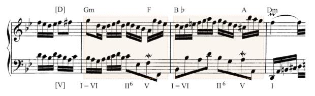 Secuencia extraída de la Invención nº11 en Sol menor.