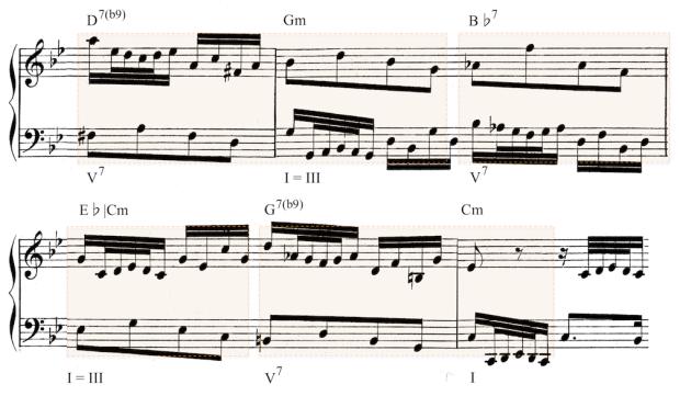 Secuencia extraída de la Invención nº14 en Si bemol mayor.