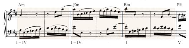 Secuencia extraída de la Invención nº4 en Re menor.