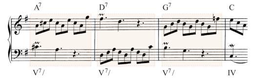 secuencia_14
