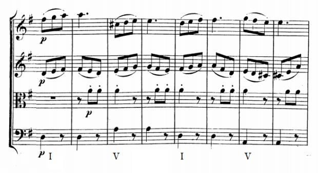 Ejemplo de armonía estática: Sección inicial del Tema B correspondiente al cuarteto K.156.