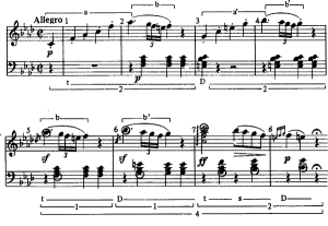 Periodo ternario (tipo aab) arquetípico: Tema principal de la Sonata para piano en Fa menor nº1 de Ludwig van Beethoven.