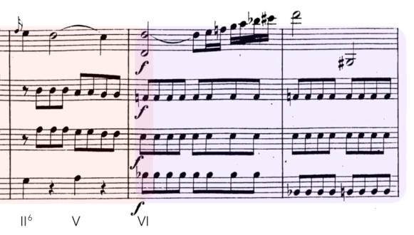 Solapamiento de la cadencia rota en el tema B2 del primer movimiento del cuarteto K.155.
