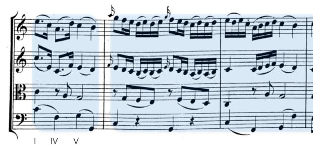 Enlace entre el antecedente y el consecuente del periodo binario que cierra el tema A del cuarteto K.157.